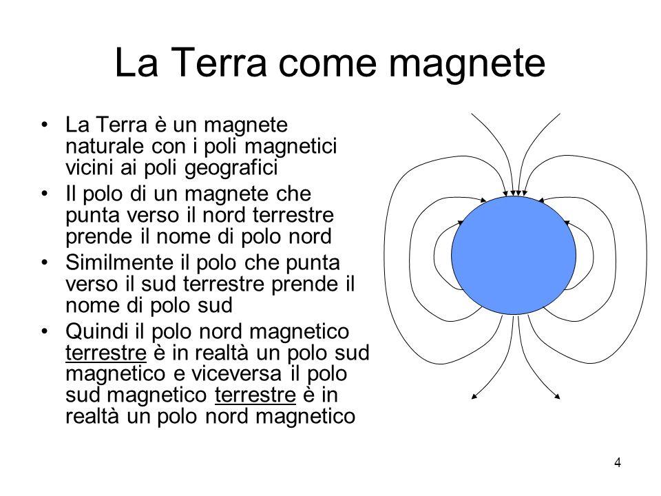 La Terra come magnete La Terra è un magnete naturale con i poli magnetici vicini ai poli geografici Il polo di un magnete che punta verso il nord terr
