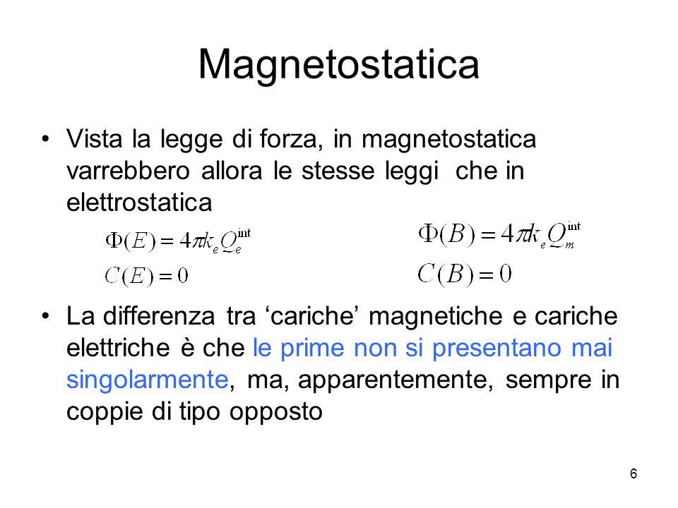 Poli e cariche magnetiche Se si spezza un magnete, ai due lati della rottura si crea una coppia di poli (opposti), in modo che ciascuno dei due pezzi e` un nuovo magnete completo Non è mai stata osservata una carica magnetica isolata (monopolo).