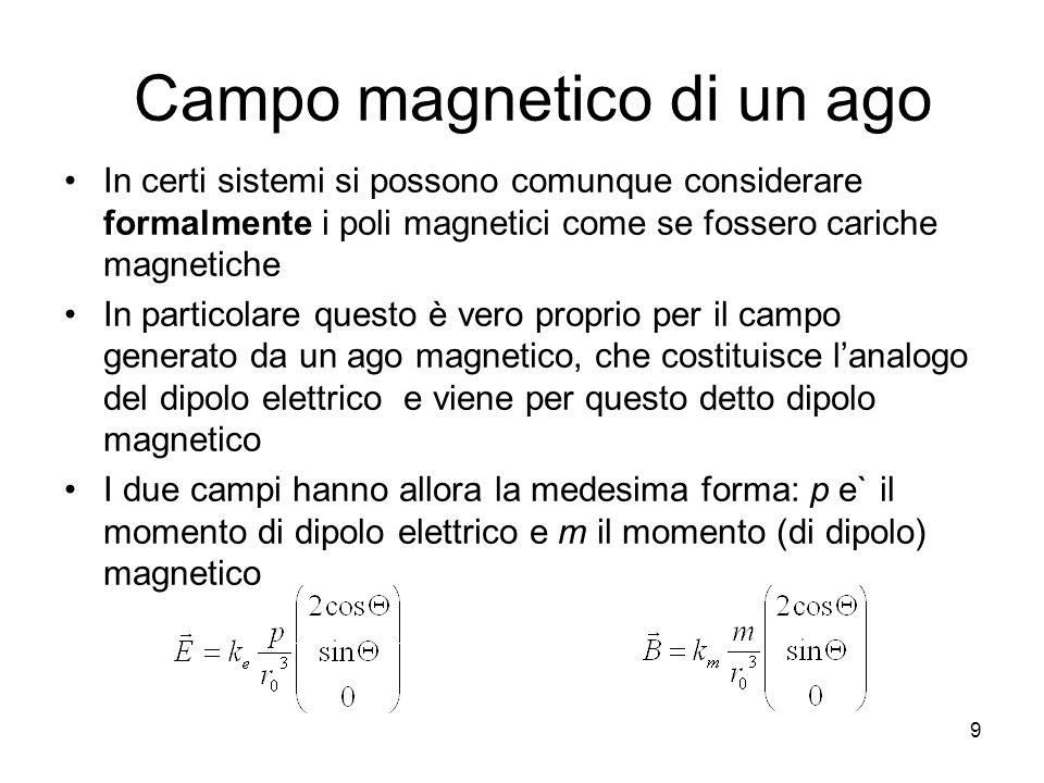 Differenza tra linee del campo elettrico e magnetico La forza elettrica ha la direzione delle linee di campo La forza magnetica ha direzione perpendicolare alle linee di campo Le linee di campo elettrico (statico) originano da cariche positive e terminano su cariche negative Le linee di campo magnetico non originano da né terminano su punti dello spazio, perché non esistono cariche magnetiche isolate Le linee di campo magnetico sono perciò linee chiuse e il flusso attraverso una superficie chiusa e` nullo Legge di Gauss per il campo B, ovvero assenza di cariche magnetiche E la terza equazione delle.m.
