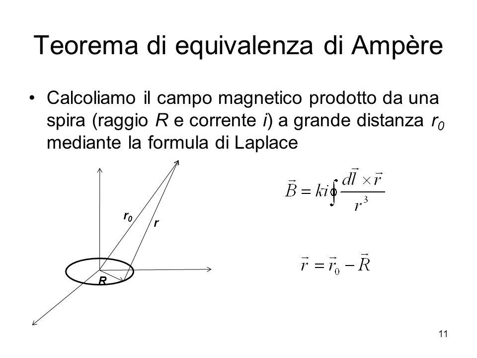 Teorema di equivalenza di Ampère Calcoliamo il campo magnetico prodotto da una spira (raggio R e corrente i) a grande distanza r 0 mediante la formula