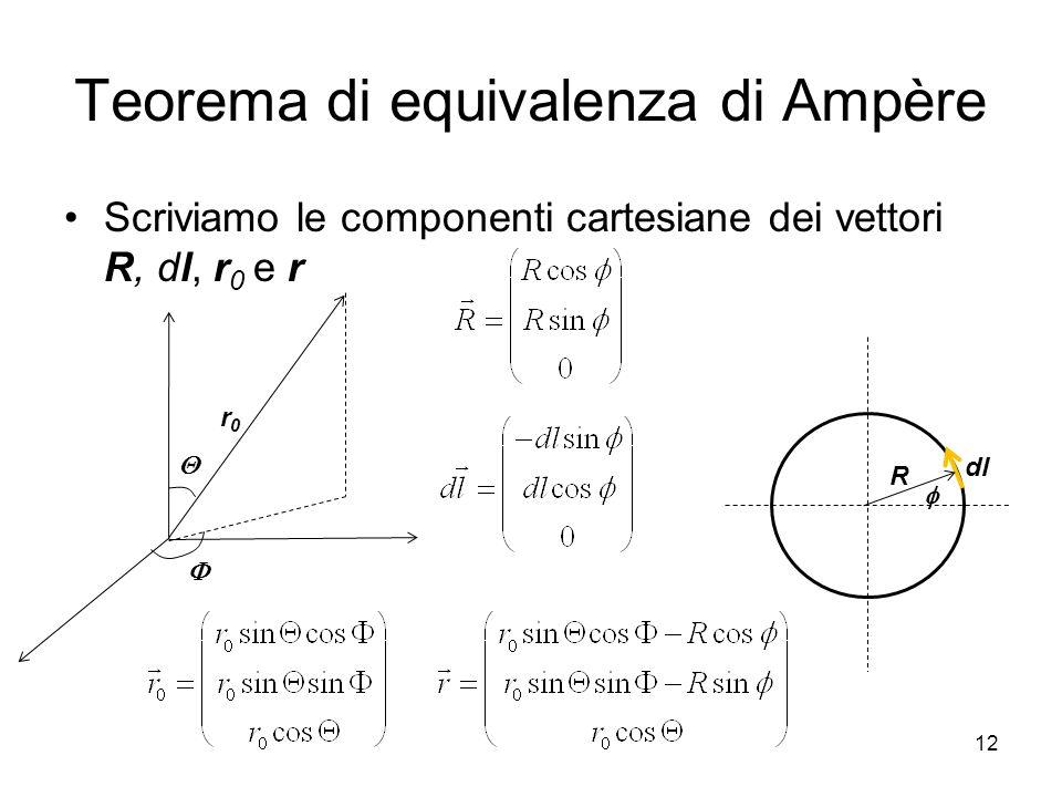 Teorema di equivalenza di Ampère Scriviamo le componenti cartesiane dei vettori R, dl, r 0 e r 12 R dl r0r0