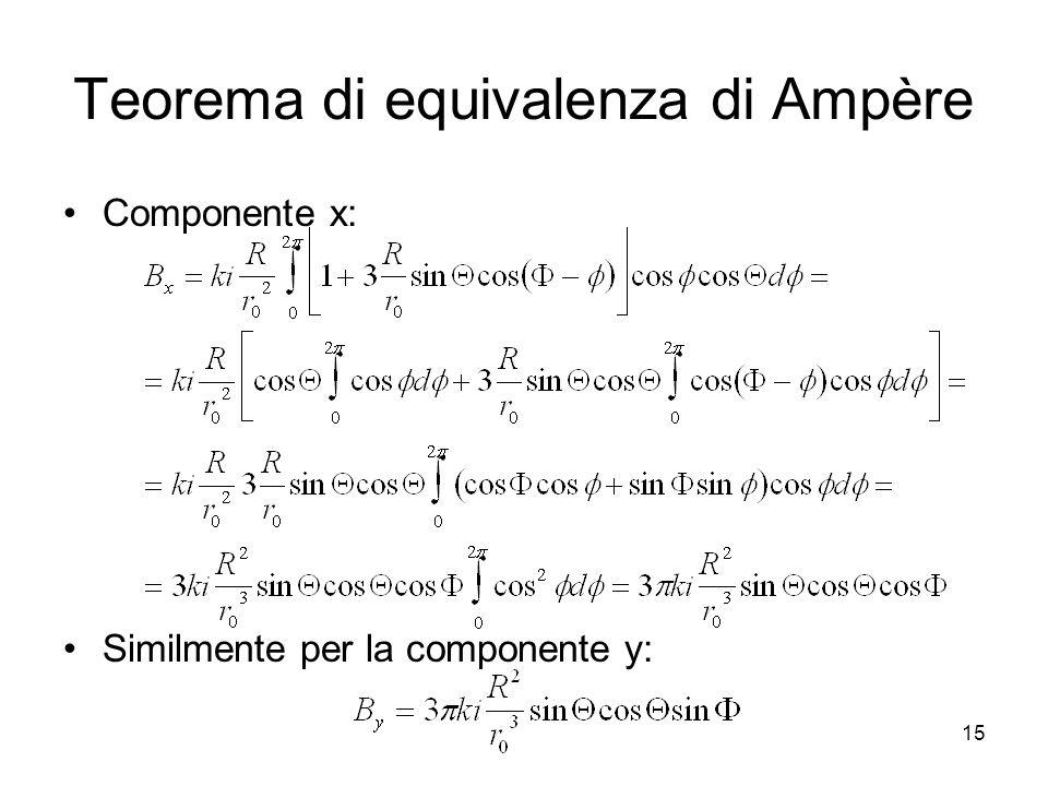 Teorema di equivalenza di Ampère Componente x: Similmente per la componente y: 15