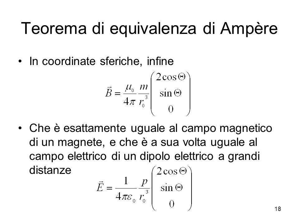 Teorema di equivalenza di Ampère In coordinate sferiche, infine Che è esattamente uguale al campo magnetico di un magnete, e che è a sua volta uguale