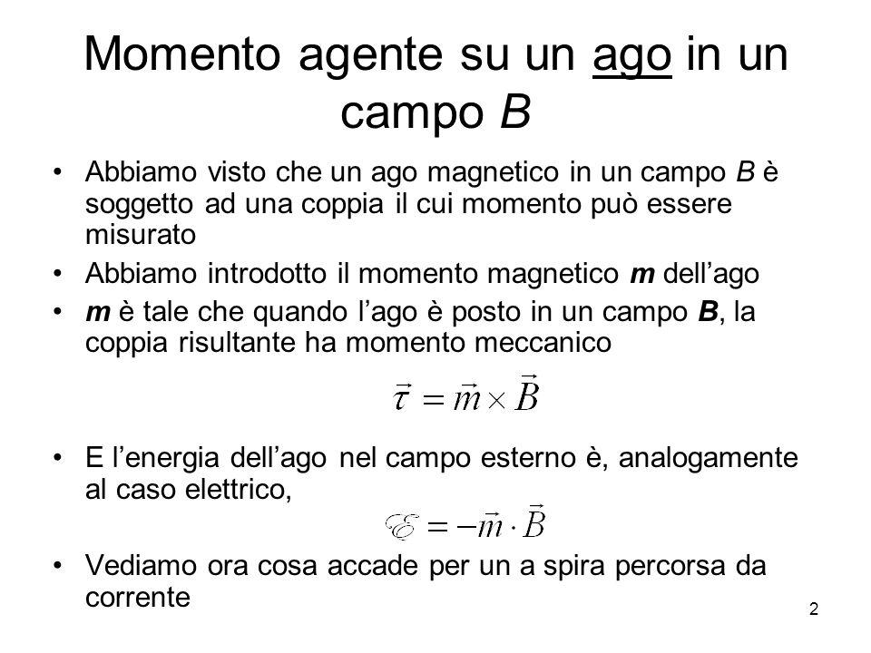 Momento agente su un ago in un campo B Abbiamo visto che un ago magnetico in un campo B è soggetto ad una coppia il cui momento può essere misurato Ab