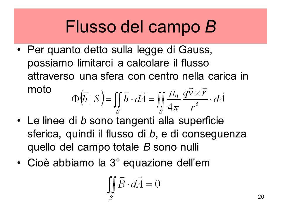 Flusso del campo B Per quanto detto sulla legge di Gauss, possiamo limitarci a calcolare il flusso attraverso una sfera con centro nella carica in mot