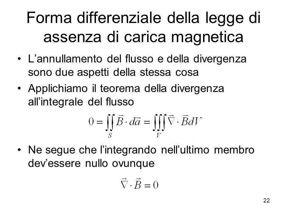 Forma differenziale della legge di assenza di carica magnetica Lannullamento del flusso e della divergenza sono due aspetti della stessa cosa Applichi