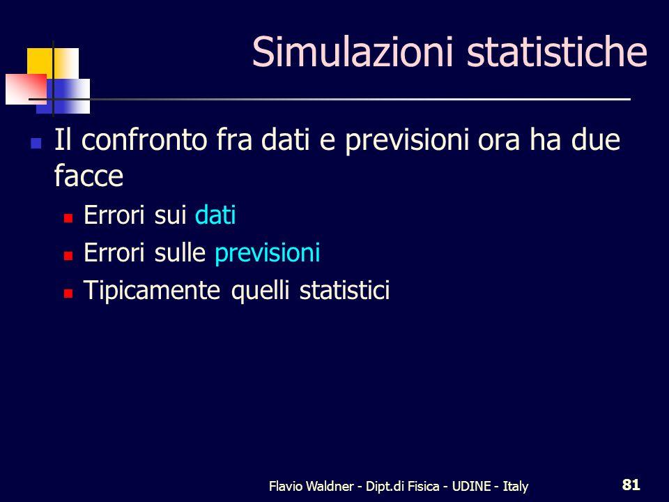 Flavio Waldner - Dipt.di Fisica - UDINE - Italy 81 Simulazioni statistiche Il confronto fra dati e previsioni ora ha due facce Errori sui dati Errori sulle previsioni Tipicamente quelli statistici