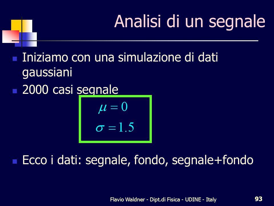 Flavio Waldner - Dipt.di Fisica - UDINE - Italy 93 Analisi di un segnale Iniziamo con una simulazione di dati gaussiani 2000 casi segnale Ecco i dati: segnale, fondo, segnale+fondo