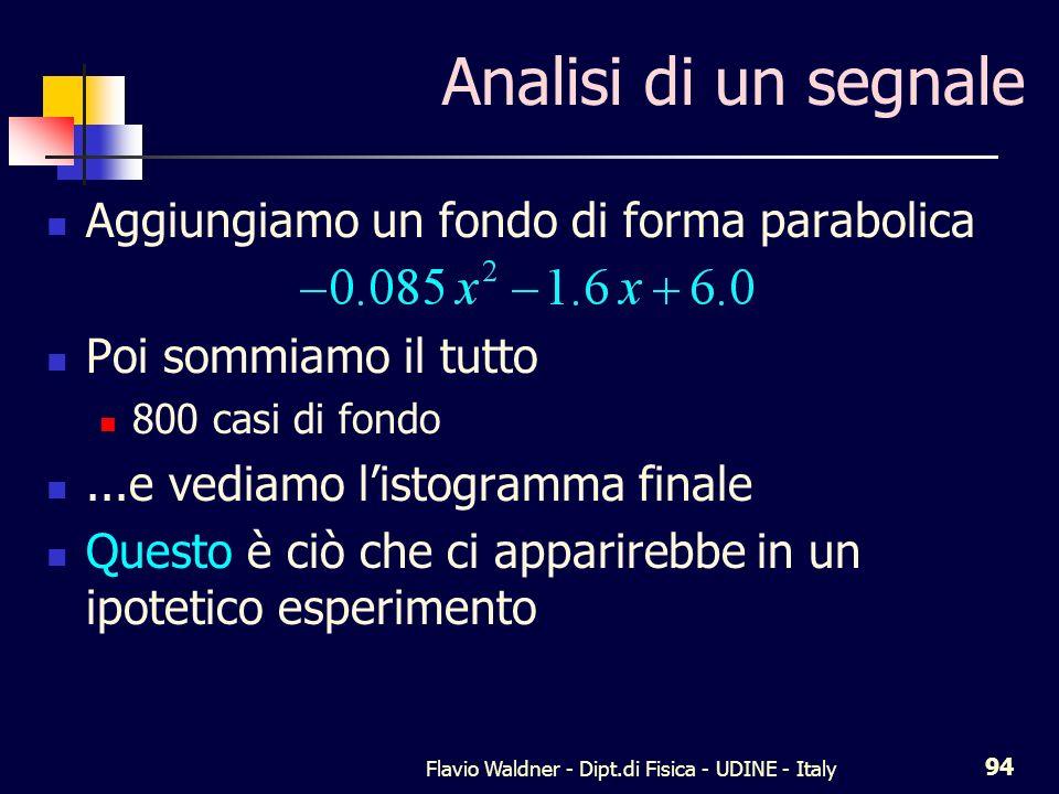 Flavio Waldner - Dipt.di Fisica - UDINE - Italy 94 Analisi di un segnale Aggiungiamo un fondo di forma parabolica Poi sommiamo il tutto 800 casi di fondo...e vediamo listogramma finale Questo è ciò che ci apparirebbe in un ipotetico esperimento