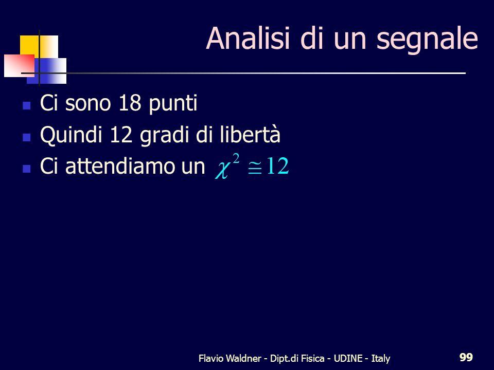 Flavio Waldner - Dipt.di Fisica - UDINE - Italy 99 Analisi di un segnale Ci sono 18 punti Quindi 12 gradi di libertà Ci attendiamo un