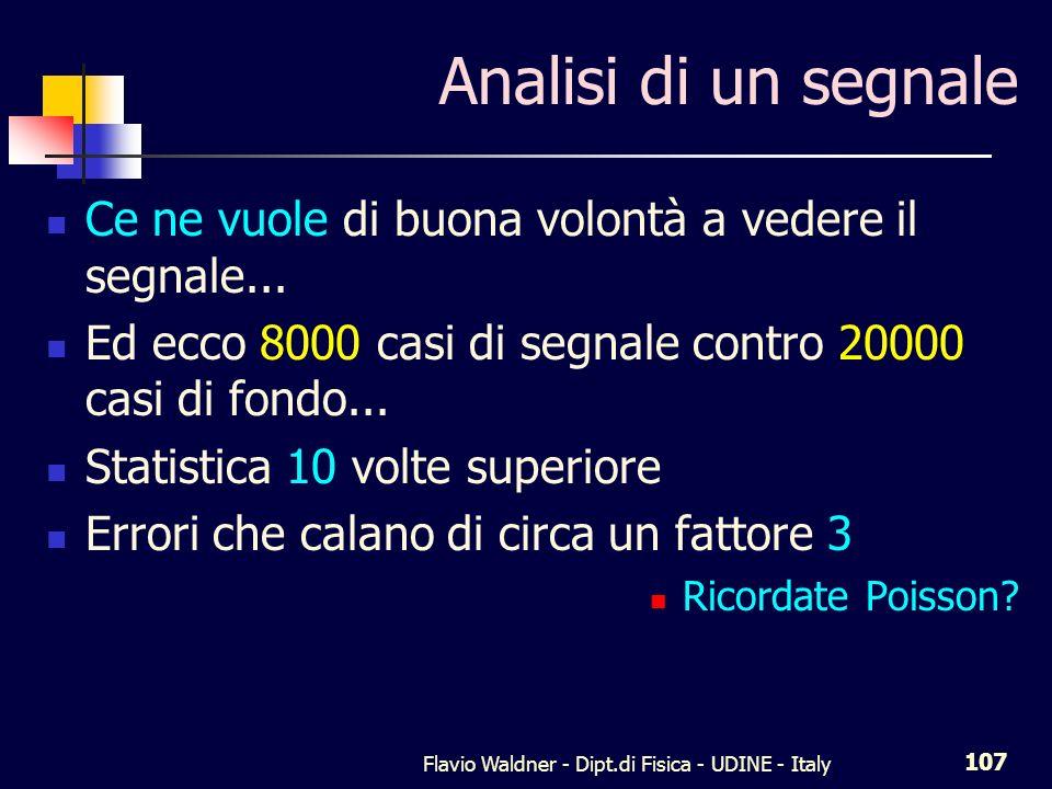 Flavio Waldner - Dipt.di Fisica - UDINE - Italy 107 Analisi di un segnale Ce ne vuole di buona volontà a vedere il segnale...