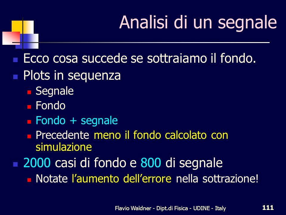 Flavio Waldner - Dipt.di Fisica - UDINE - Italy 111 Analisi di un segnale Ecco cosa succede se sottraiamo il fondo.