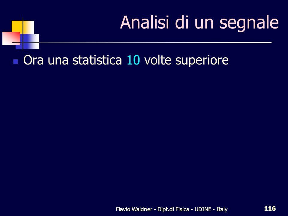 Flavio Waldner - Dipt.di Fisica - UDINE - Italy 116 Analisi di un segnale Ora una statistica 10 volte superiore