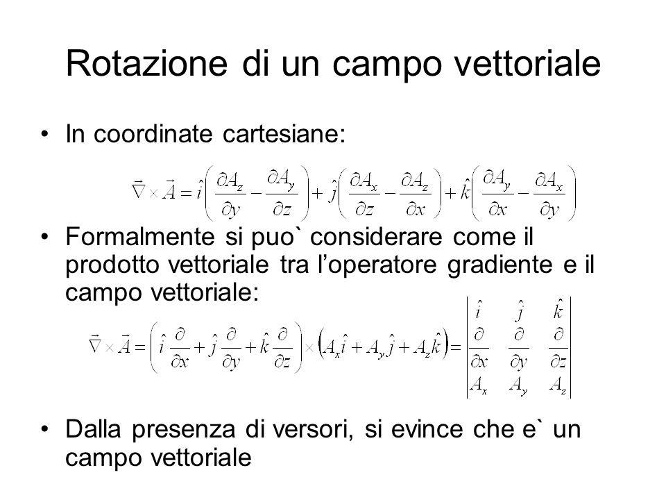 Rotazione di un campo vettoriale In coordinate cartesiane: Formalmente si puo` considerare come il prodotto vettoriale tra loperatore gradiente e il c
