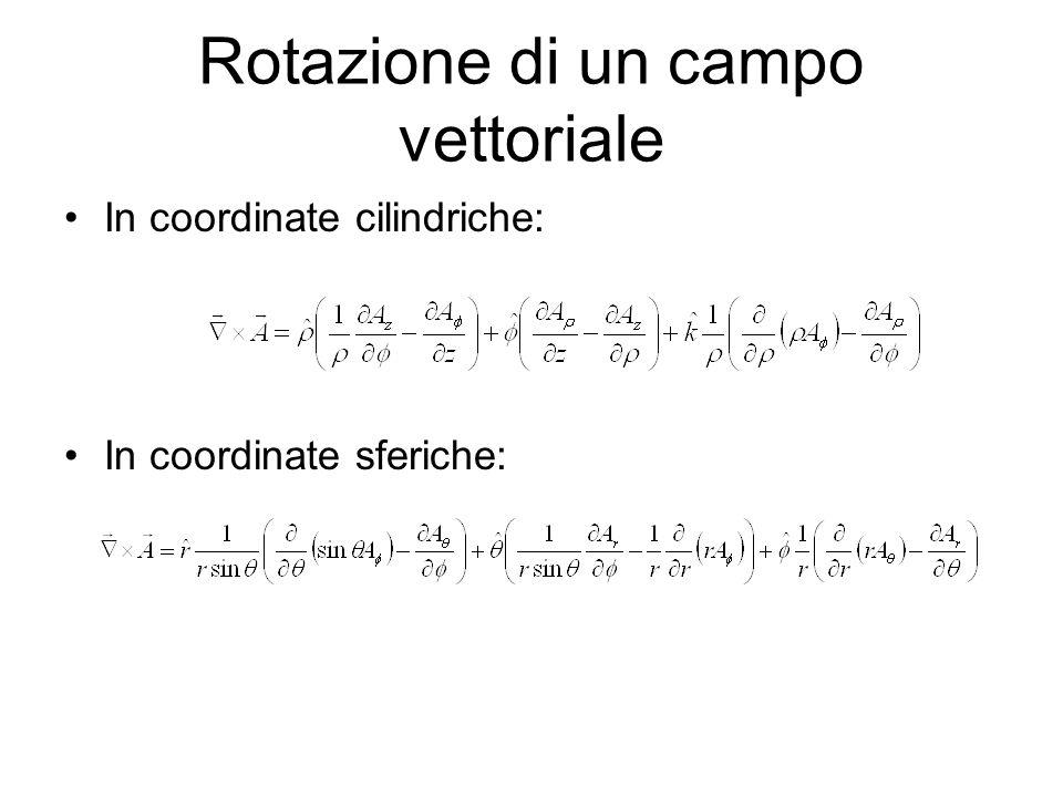 Rotazione di un campo vettoriale In coordinate cilindriche: In coordinate sferiche: