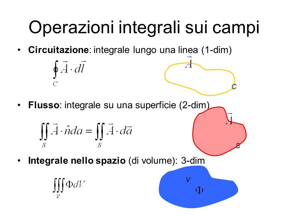 Operazioni integrali sui campi Circuitazione: integrale lungo una linea (1-dim) Flusso: integrale su una superficie (2-dim) Integrale nello spazio (di