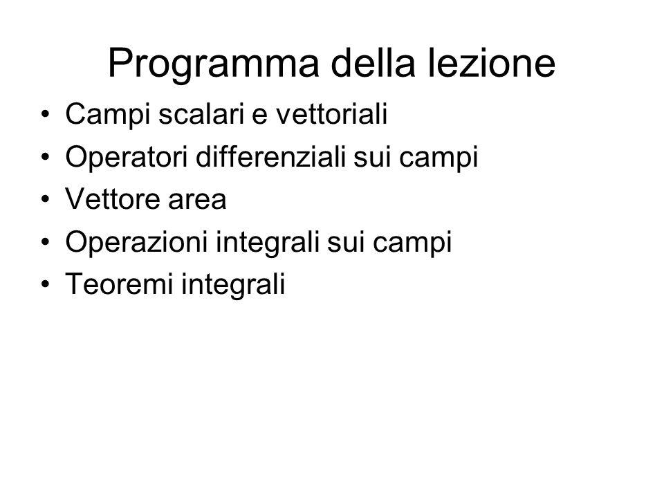 Programma della lezione Campi scalari e vettoriali Operatori differenziali sui campi Vettore area Operazioni integrali sui campi Teoremi integrali