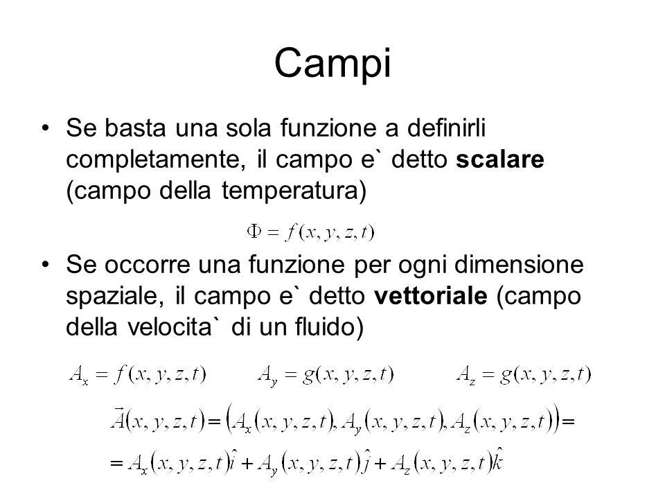 Campi Se basta una sola funzione a definirli completamente, il campo e` detto scalare (campo della temperatura) Se occorre una funzione per ogni dimen