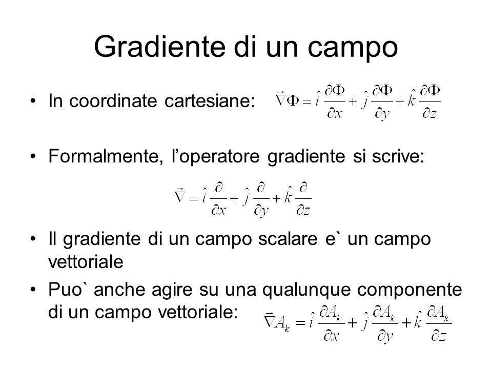 Gradiente di un campo In coordinate cartesiane: Formalmente, loperatore gradiente si scrive: Il gradiente di un campo scalare e` un campo vettoriale P
