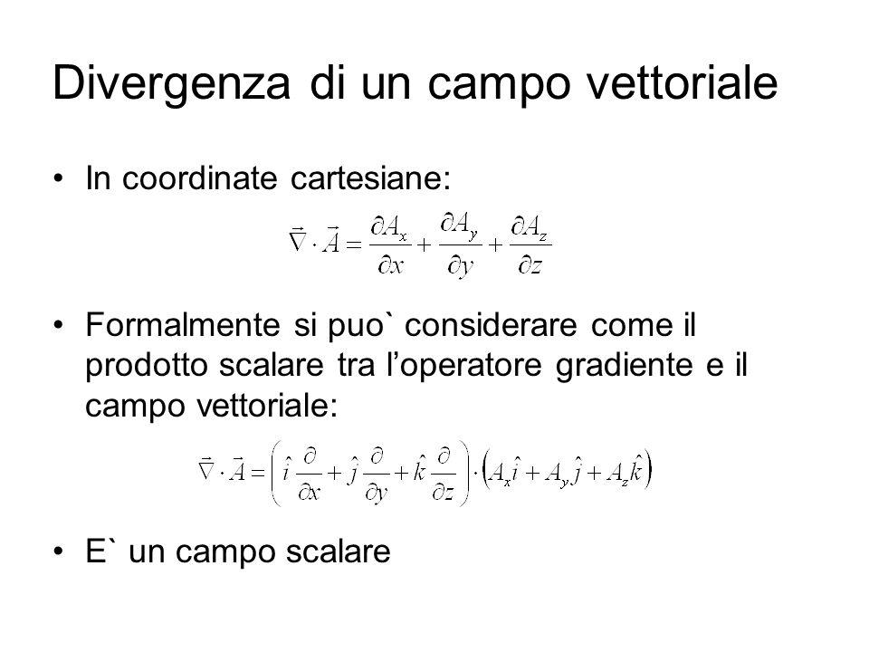 Divergenza di un campo vettoriale In coordinate cartesiane: Formalmente si puo` considerare come il prodotto scalare tra loperatore gradiente e il cam
