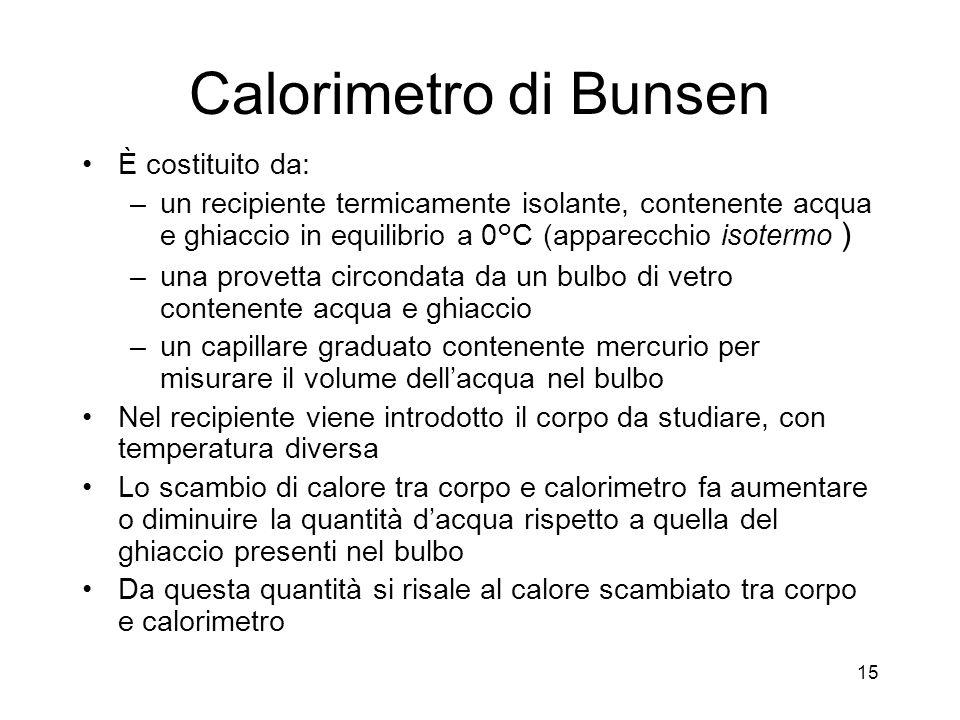 Calorimetro di Bunsen È costituito da: –un recipiente termicamente isolante, contenente acqua e ghiaccio in equilibrio a 0°C (apparecchio isotermo ) –