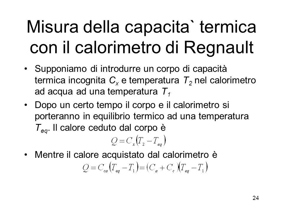 Misura della capacita` termica con il calorimetro di Regnault Supponiamo di introdurre un corpo di capacità termica incognita C x e temperatura T 2 nel calorimetro ad acqua ad una temperatura T 1 Dopo un certo tempo il corpo e il calorimetro si porteranno in equilibrio termico ad una temperatura T eq.