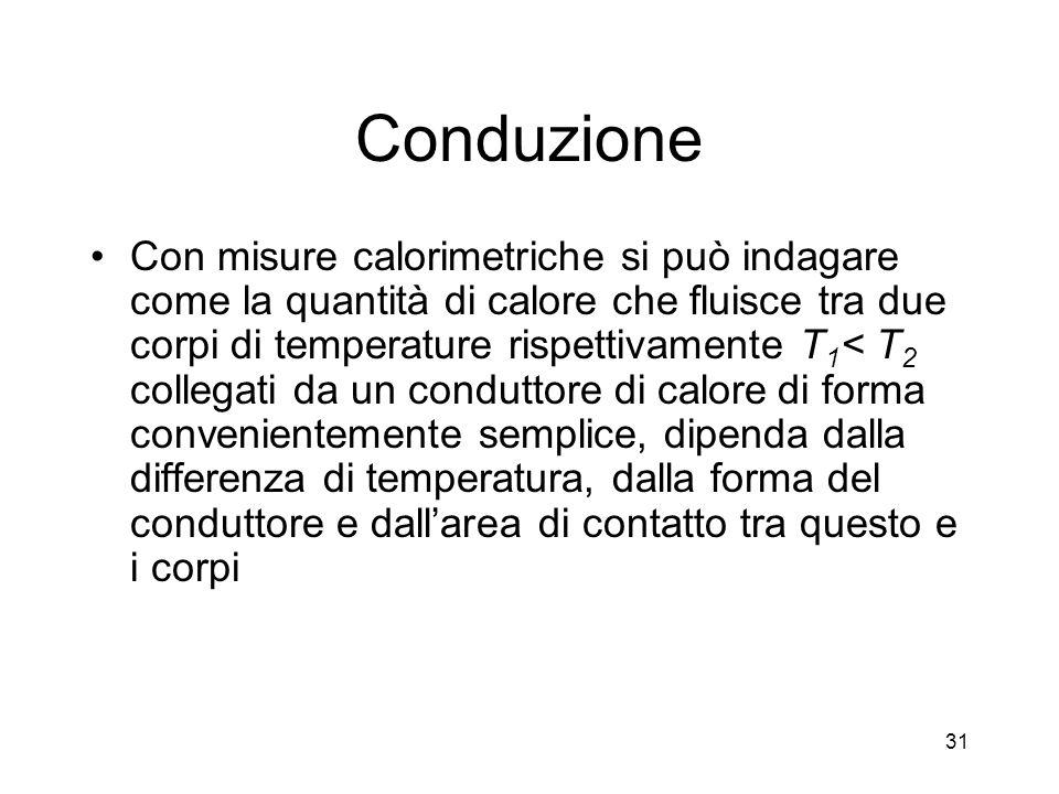 Conduzione Con misure calorimetriche si può indagare come la quantità di calore che fluisce tra due corpi di temperature rispettivamente T 1 < T 2 col
