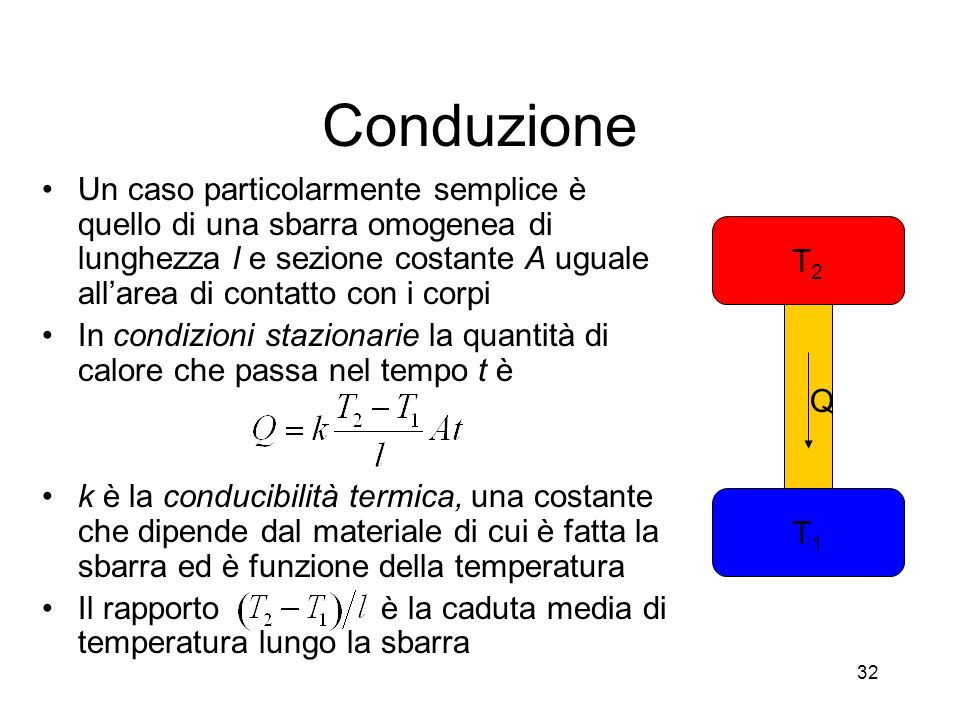 Conduzione Un caso particolarmente semplice è quello di una sbarra omogenea di lunghezza l e sezione costante A uguale allarea di contatto con i corpi