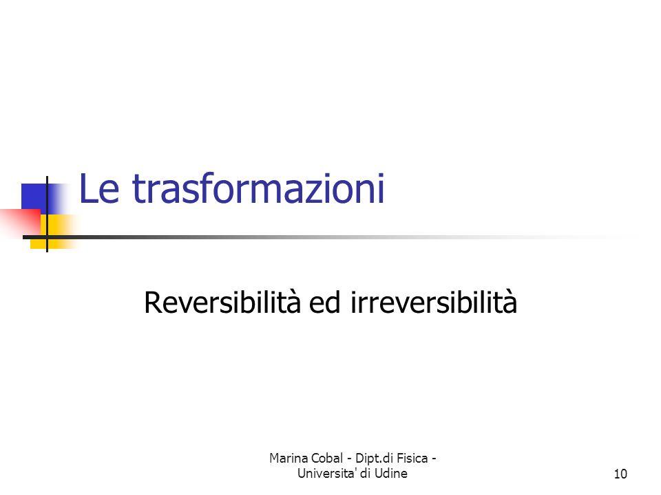 Marina Cobal - Dipt.di Fisica - Universita' di Udine10 Le trasformazioni Reversibilità ed irreversibilità