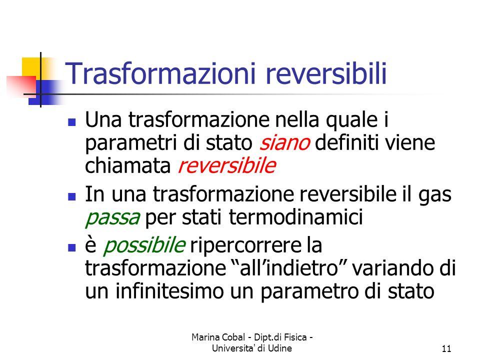 Marina Cobal - Dipt.di Fisica - Universita' di Udine11 Trasformazioni reversibili Una trasformazione nella quale i parametri di stato siano definiti v