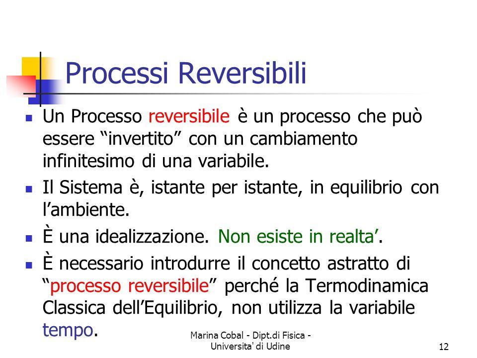 Marina Cobal - Dipt.di Fisica - Universita' di Udine12 Processi Reversibili Un Processo reversibile è un processo che può essere invertito con un camb