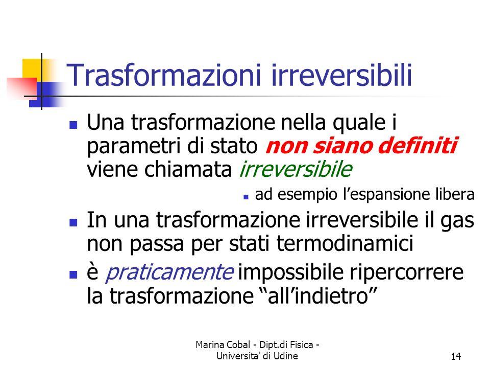 Marina Cobal - Dipt.di Fisica - Universita' di Udine14 Trasformazioni irreversibili Una trasformazione nella quale i parametri di stato non siano defi