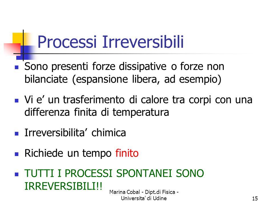 Marina Cobal - Dipt.di Fisica - Universita' di Udine15 Processi Irreversibili Sono presenti forze dissipative o forze non bilanciate (espansione liber