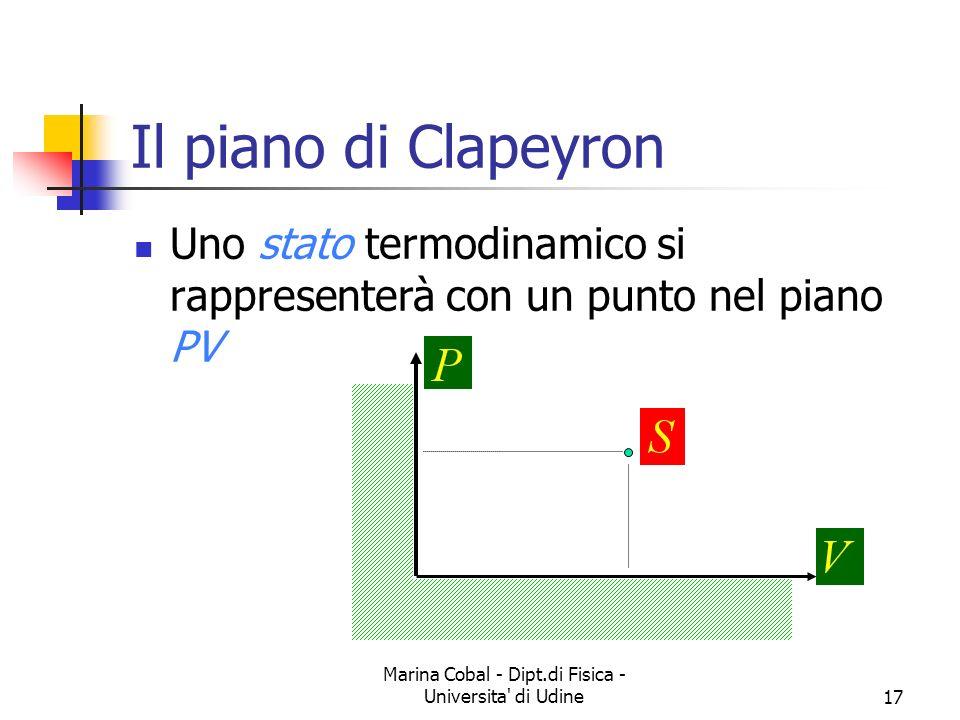 Marina Cobal - Dipt.di Fisica - Universita' di Udine17 Il piano di Clapeyron Uno stato termodinamico si rappresenterà con un punto nel piano PV