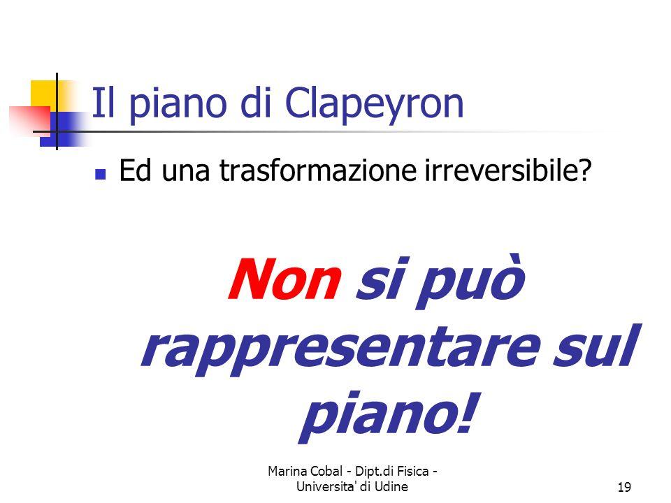 Marina Cobal - Dipt.di Fisica - Universita' di Udine19 Il piano di Clapeyron Ed una trasformazione irreversibile? Non si può rappresentare sul piano!