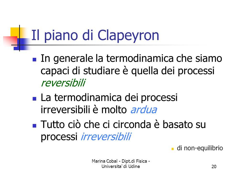 Marina Cobal - Dipt.di Fisica - Universita' di Udine20 Il piano di Clapeyron In generale la termodinamica che siamo capaci di studiare è quella dei pr