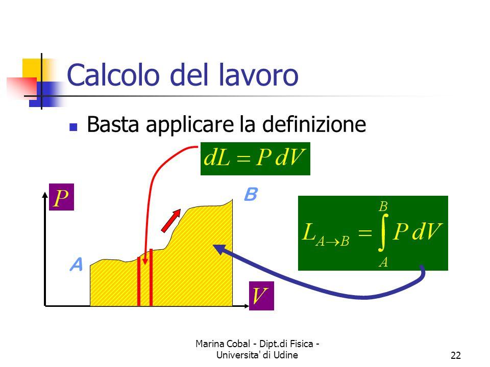 Marina Cobal - Dipt.di Fisica - Universita' di Udine22 Calcolo del lavoro Basta applicare la definizione A B