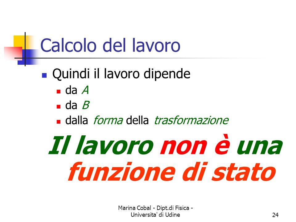 Marina Cobal - Dipt.di Fisica - Universita' di Udine24 Calcolo del lavoro Quindi il lavoro dipende da A da B dalla forma della trasformazione Il lavor