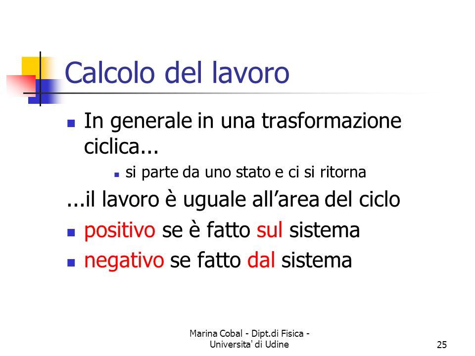 Marina Cobal - Dipt.di Fisica - Universita' di Udine25 Calcolo del lavoro In generale in una trasformazione ciclica... si parte da uno stato e ci si r