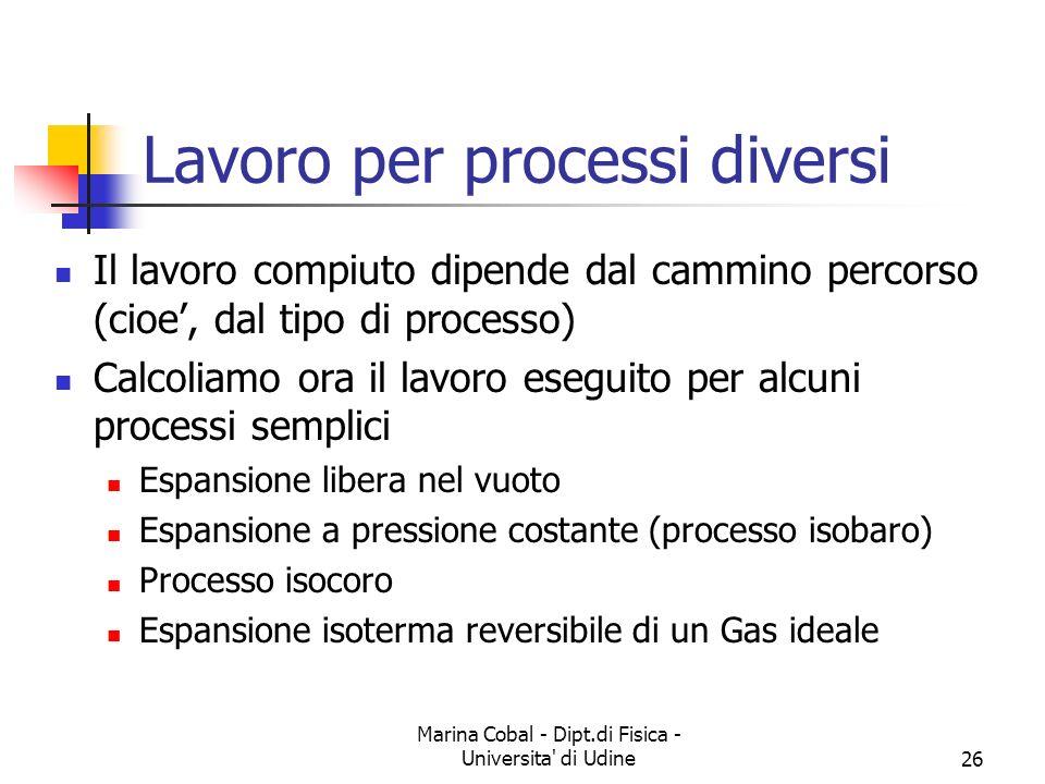 Marina Cobal - Dipt.di Fisica - Universita' di Udine26 Lavoro per processi diversi Il lavoro compiuto dipende dal cammino percorso (cioe, dal tipo di