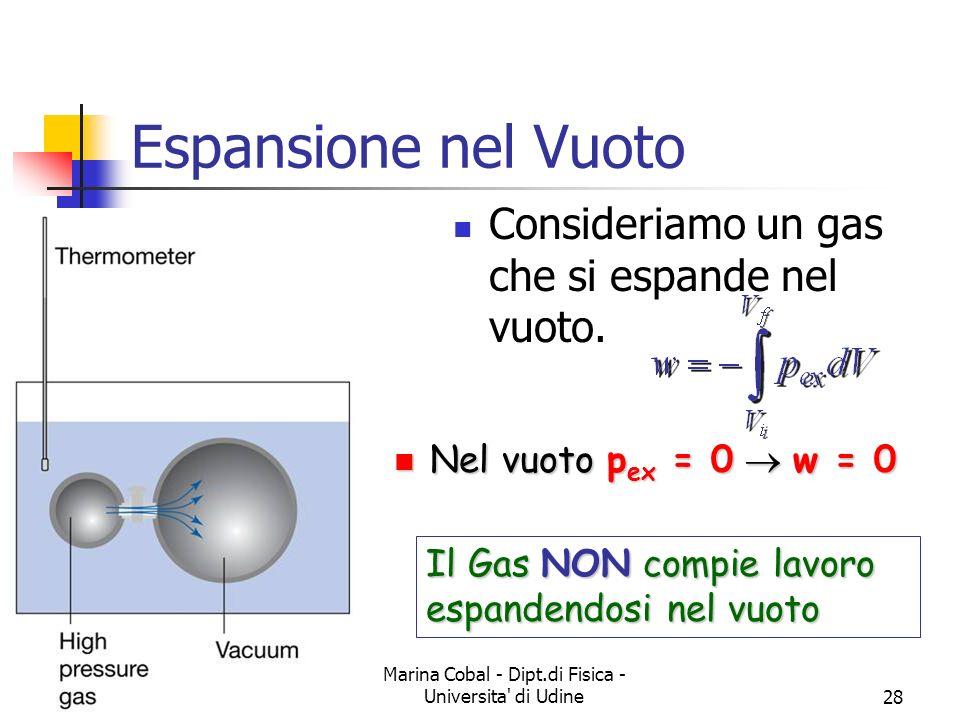 Marina Cobal - Dipt.di Fisica - Universita' di Udine28 Espansione nel Vuoto Consideriamo un gas che si espande nel vuoto. Nel vuoto p ex = 0 w = 0 Nel