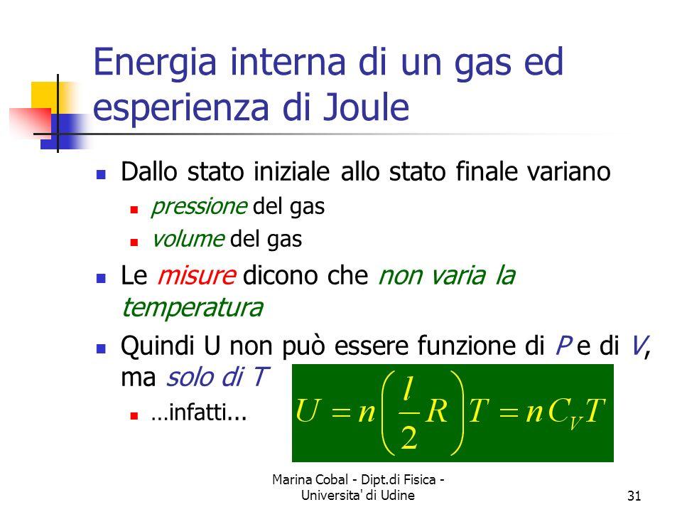 Marina Cobal - Dipt.di Fisica - Universita' di Udine31 Energia interna di un gas ed esperienza di Joule Dallo stato iniziale allo stato finale variano