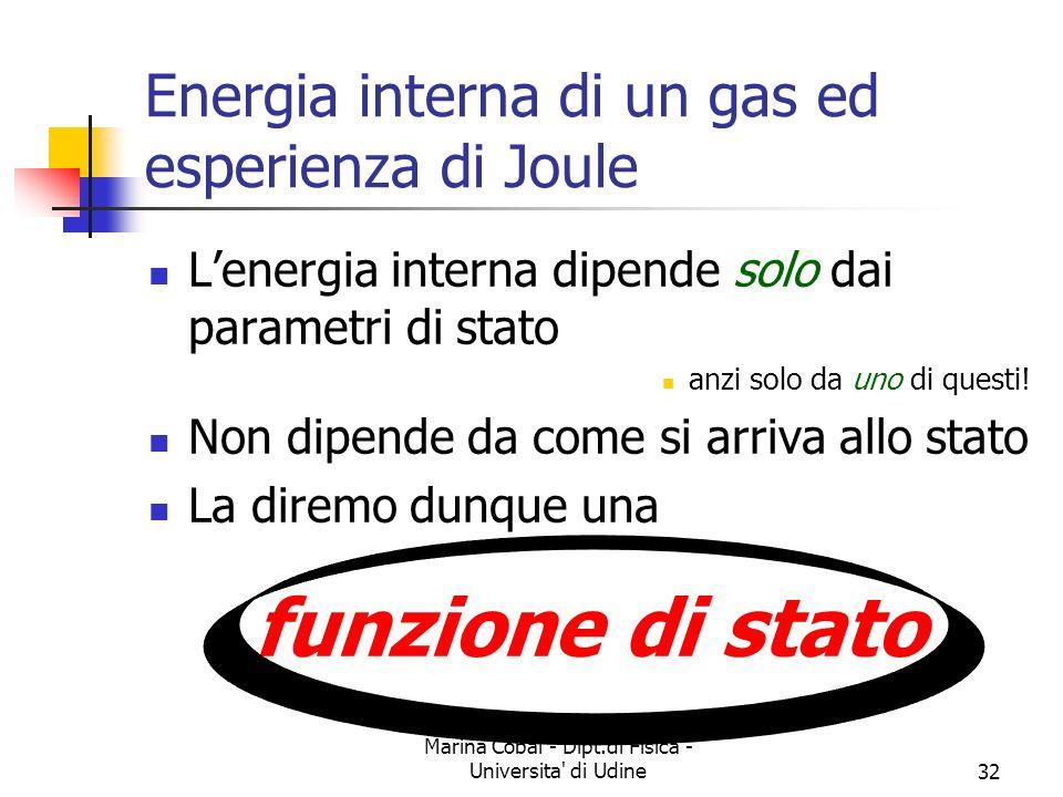 Marina Cobal - Dipt.di Fisica - Universita' di Udine32 Energia interna di un gas ed esperienza di Joule Lenergia interna dipende solo dai parametri di