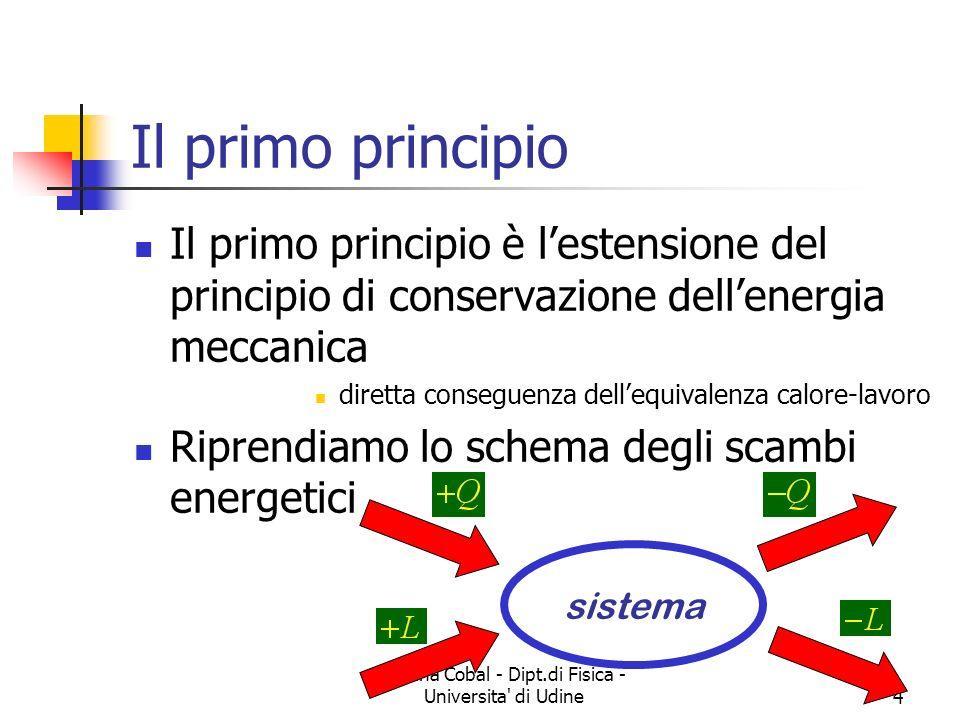 Marina Cobal - Dipt.di Fisica - Universita' di Udine4 Il primo principio Il primo principio è lestensione del principio di conservazione dellenergia m