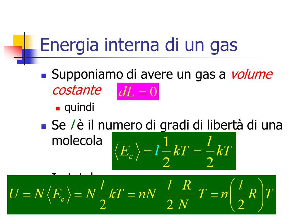 Marina Cobal - Dipt.di Fisica - Universita di Udine7 Calori specifici di un gas Lenergia cinetica totale (quindi lenergia interna) vale La quantità viene detta calore molare e dipende solo dai gradi di libertà di una molecola Lenergia interna dipende dai gradi di libertà di una molecola dalla sola temperatura