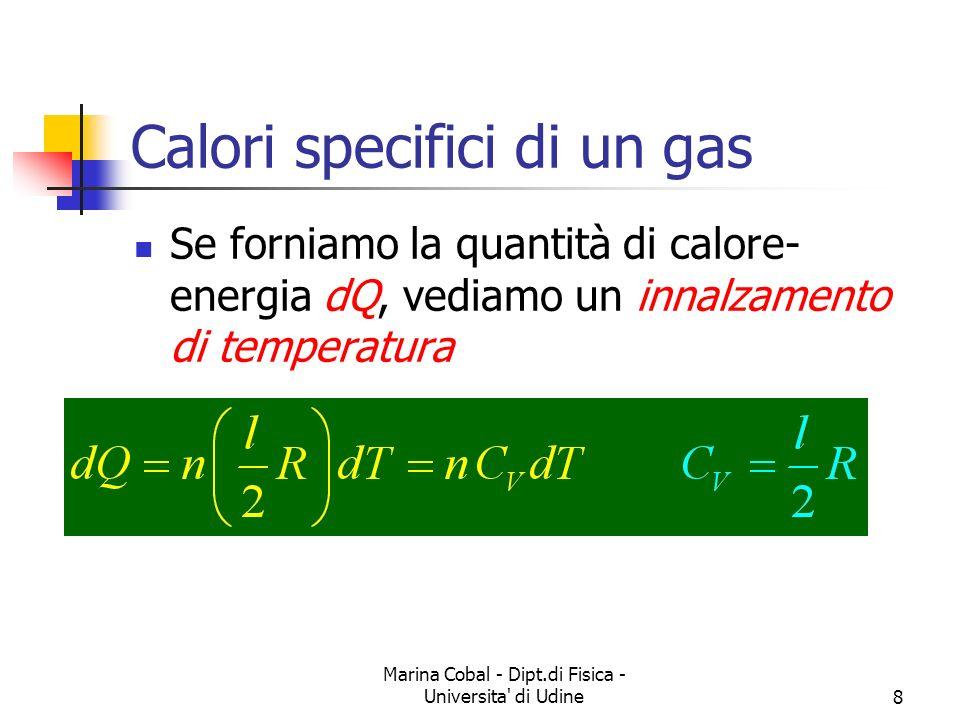 Marina Cobal - Dipt.di Fisica - Universita' di Udine8 Calori specifici di un gas Se forniamo la quantità di calore- energia dQ, vediamo un innalzament