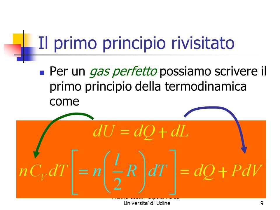 Marina Cobal - Dipt.di Fisica - Universita' di Udine9 Il primo principio rivisitato Per un gas perfetto possiamo scrivere il primo principio della ter