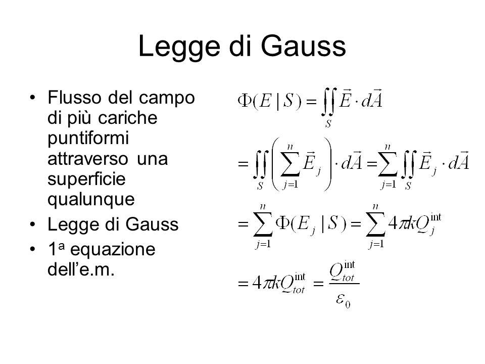 Forma differenziale della legge di Gauss Consideriamo lequazione Applicando il teorema della divergenza, lintegrale di superficie si può trasformare in un integrale di volume La carica si può pure esprimere come un integrale di volume La legge di Gauss si può quindi riscrivere Luguaglianza degli integrali implica luguaglianza degli integrandi