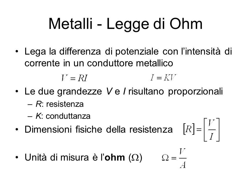Metalli - Legge di Ohm Lega la differenza di potenziale con lintensità di corrente in un conduttore metallico Le due grandezze V e I risultano proporz