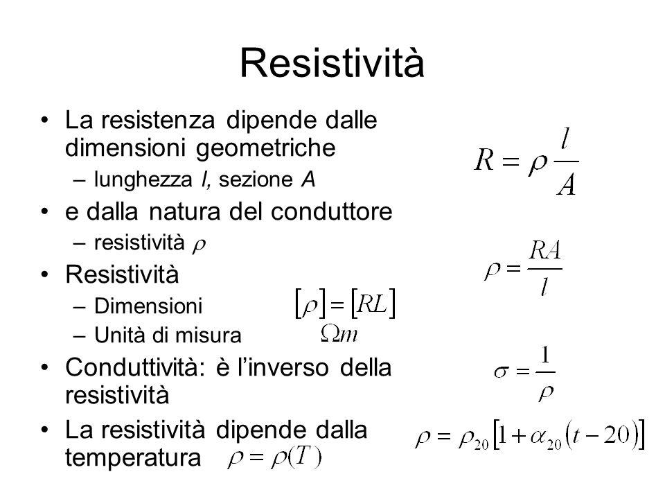 Resistività La resistenza dipende dalle dimensioni geometriche –lunghezza l, sezione A e dalla natura del conduttore –resistività Resistività –Dimensi